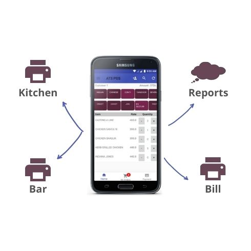 Android Restaurant POS Software